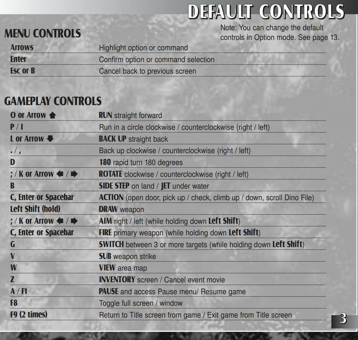 Dino Crisis 2 – PC Controls – Dino Crisis